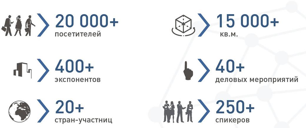 Выставка Электрические сети России 2018 на ВДНХ с 04 по 07 декабря